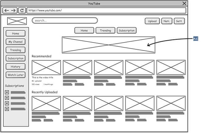 Wireframing چیست | رایانه کمک