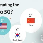 race-to-5G-share-rayanekomak