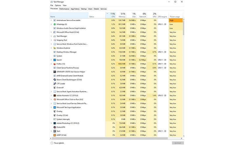 پردازشگر(CPU) |خدمات کامپیوتری